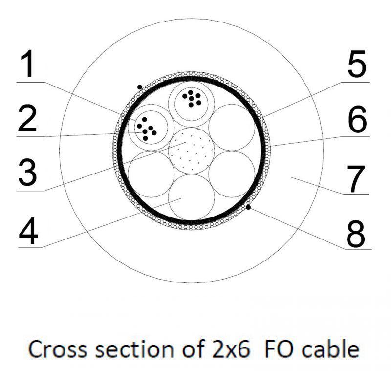 Cablu Fibra Optica Adss 4 Fibre 1x4 2 5kn Tele Fonika