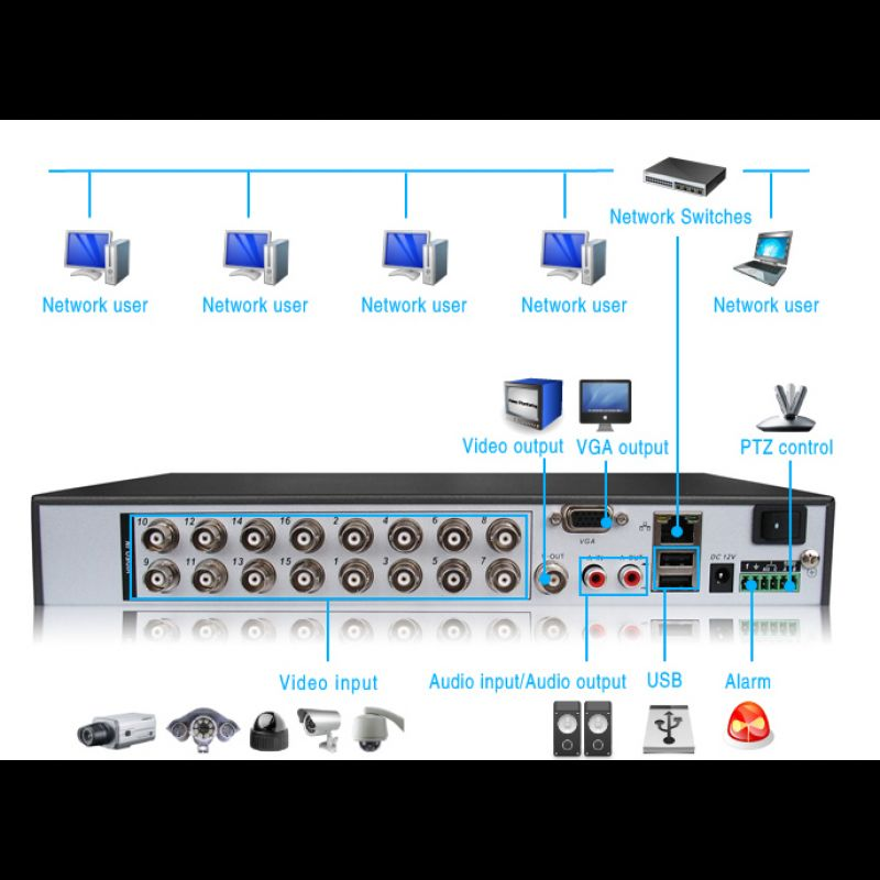 Dvr Standalone H 264 4 Canale Na 5004c S Dvr Standalone