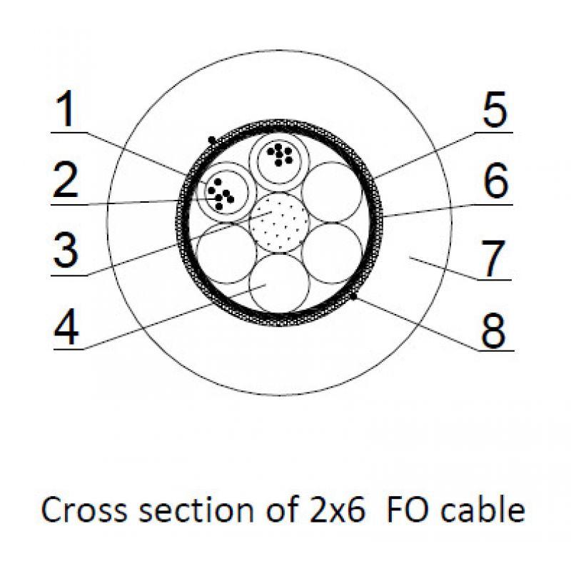 Cablu Fibra Optica Adss 24 Fibre 4x6 2 5kn Tele Fonika