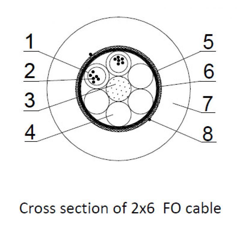 adss 24 fibers 4x6 5kn optical fiber cable tele fonika adss5kn 24f adss multitube optical. Black Bedroom Furniture Sets. Home Design Ideas