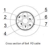 Sectiune prin cablu fibra optica Tele-Fonika 6x4